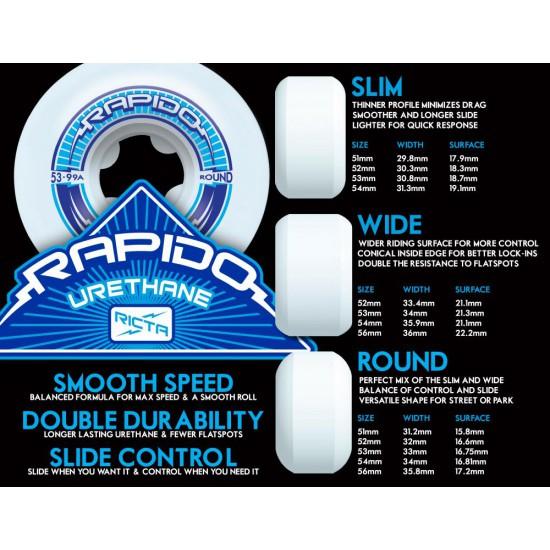 Ricta WheelsClouds 78A White/Blue 54 MM